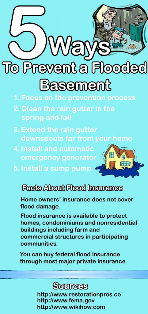 flooded basement prevention